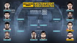 Bellator Welterweight World Grand Prix on DAZN - Official Bracket