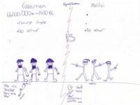 Deadliest Warrior Art Contest: Young Inspiration